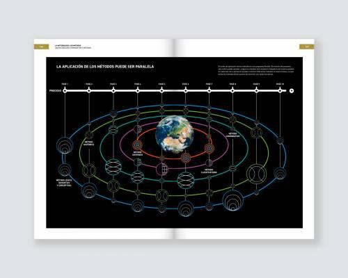 Ferran Adrià comparte la metodología de elBullifoundation en 'Conectando conocimiento. Metodología Sapiens'